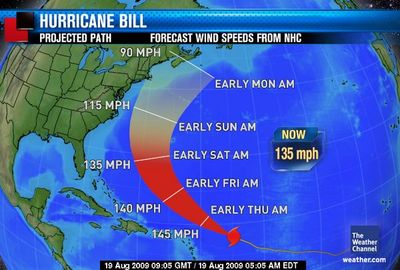 Hurricane_bill_path